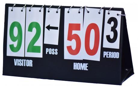 Foldup scoreboard