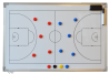 Basketball tactical white board